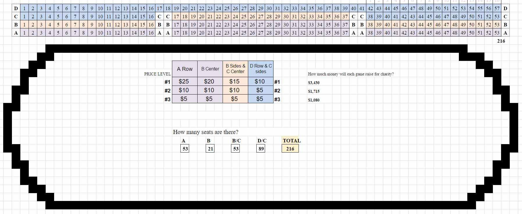 Bout Ticket Price Levels Seating Chart